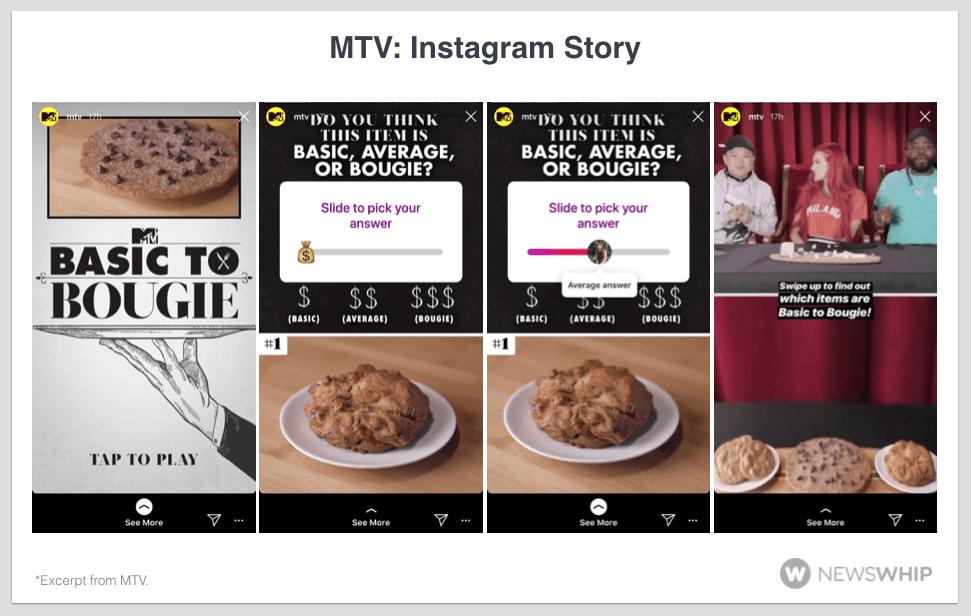 MTV Story