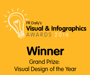 Grand Prize: Visual Design of the Year