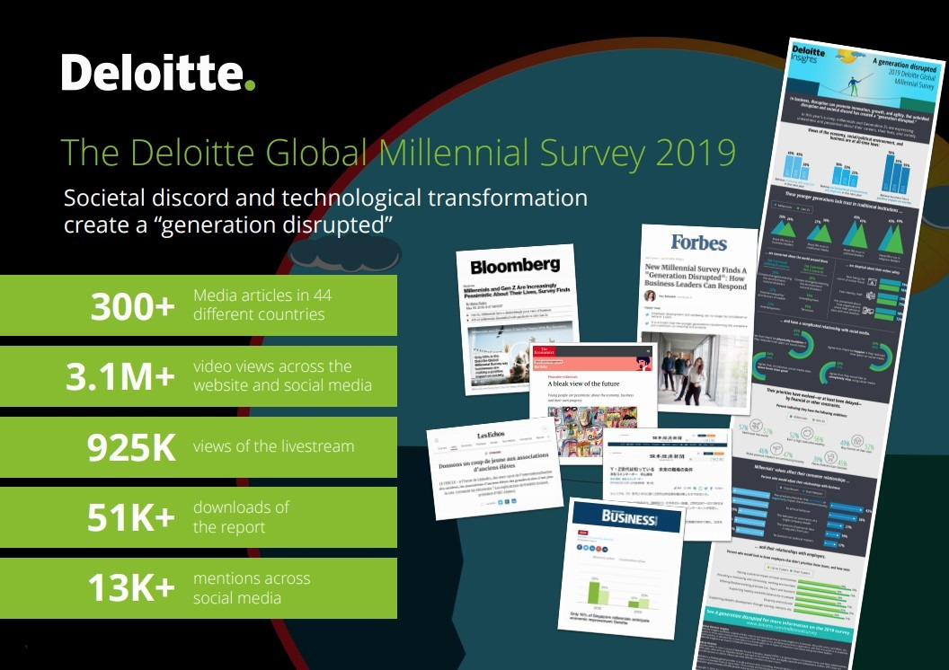 A generation (and annual report) disrupted: Deloitte's 2019 Millennial Survey