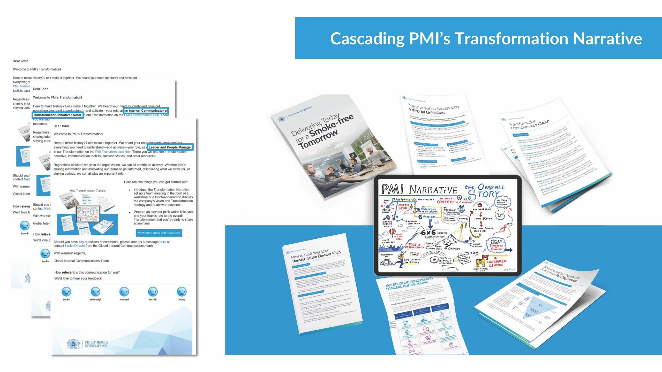 PMI's Transformation Narrative Cascade